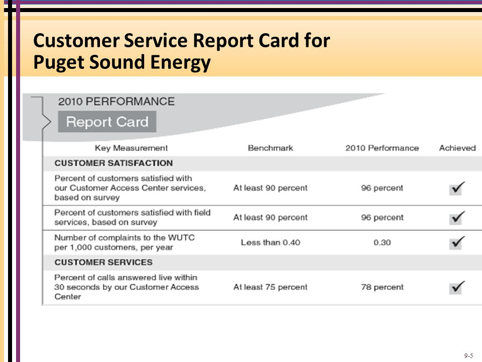 Customer Service Report Card for Puget Sound Energy