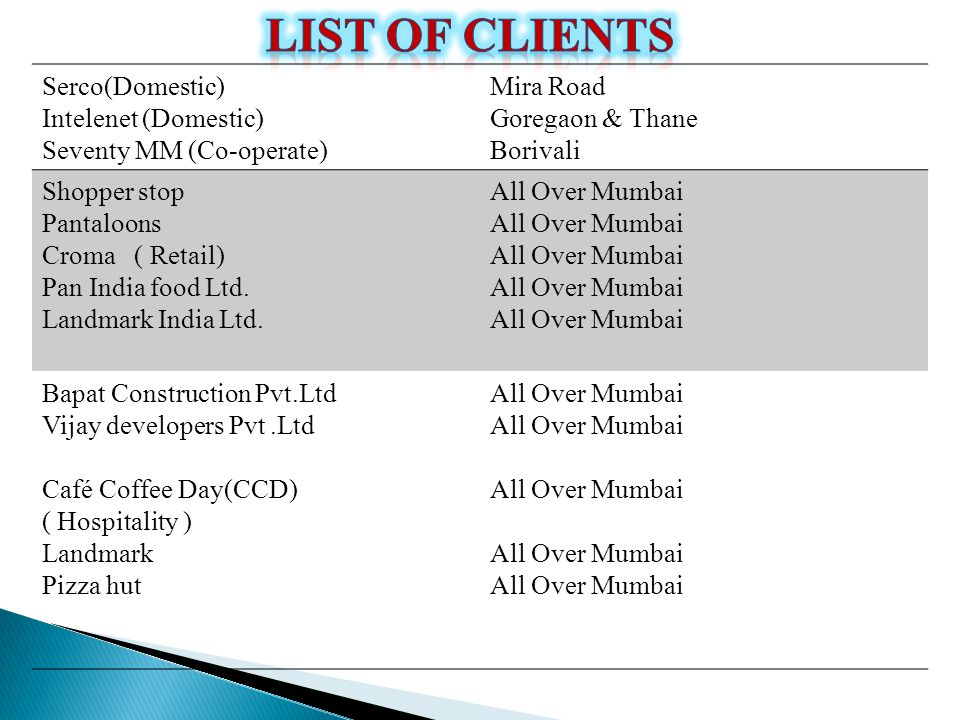 LIST OF CLIENTS Serco(Domestic) Intelenet (Domestic)