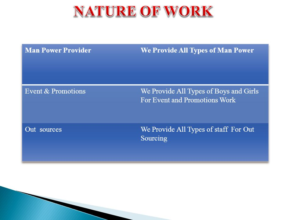 NATURE OF WORK Man Power Provider We Provide All Types of Man Power