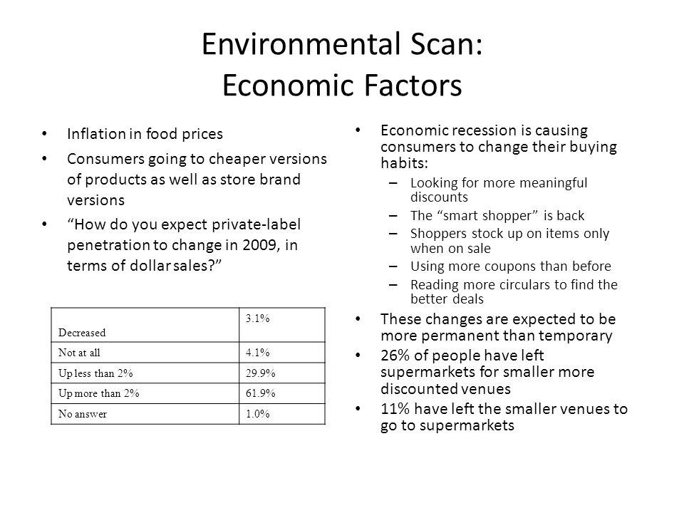 Environmental Scan: Economic Factors