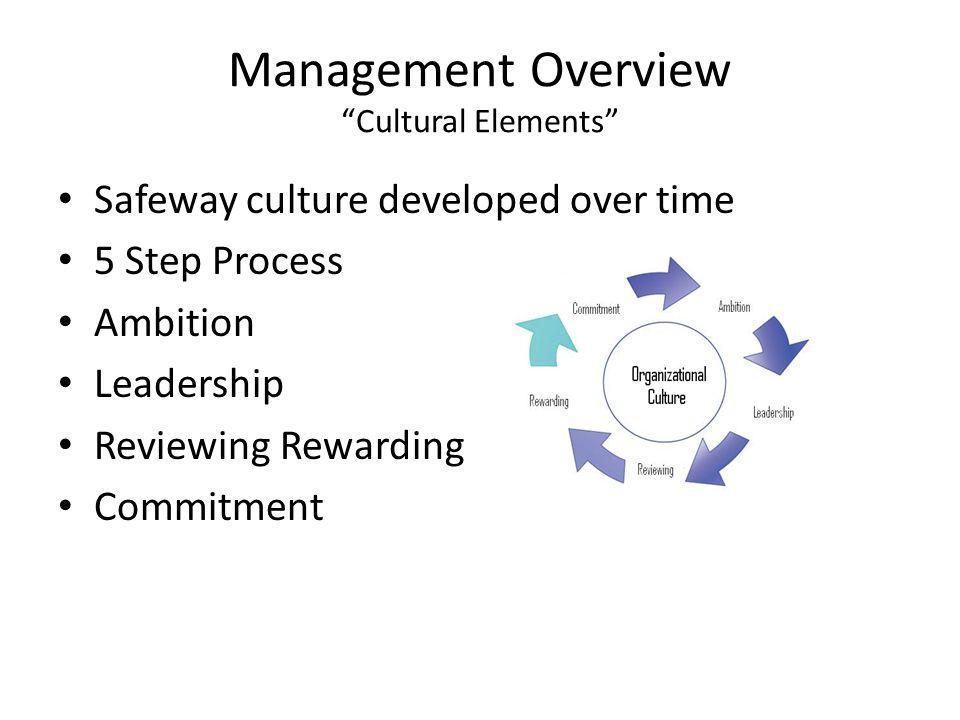 Management Overview Cultural Elements