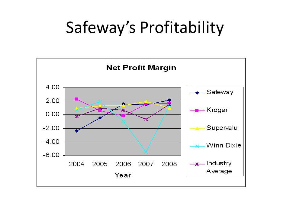 Safeway's Profitability