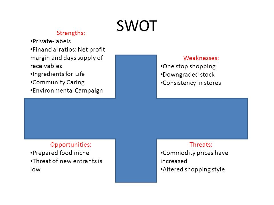 SWOT Strengths: Private-labels