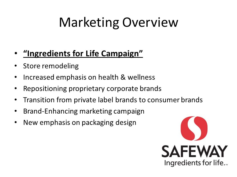 Marketing Overview Ingredients for Life Campaign Store remodeling