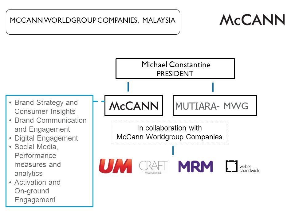 McCann Worldgroup Companies