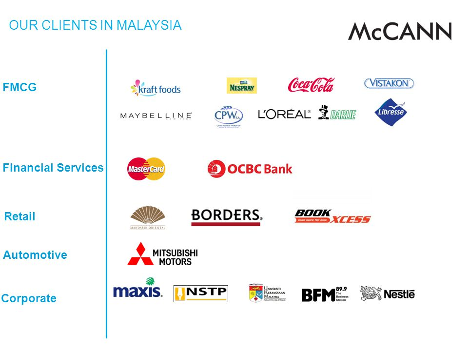 OUR CLIENTS IN MALAYSIA