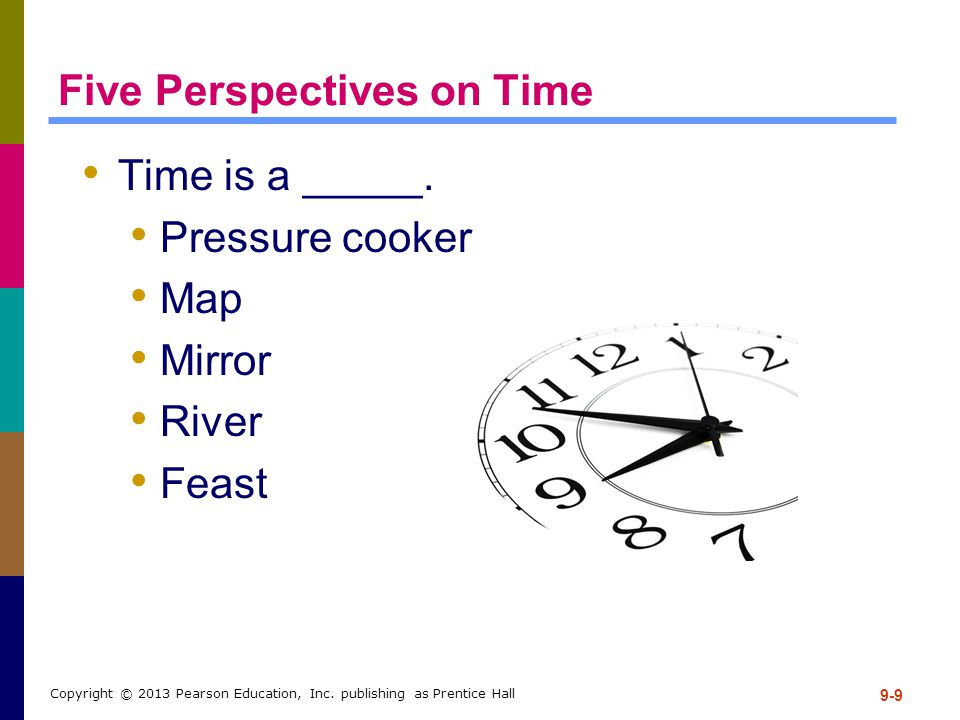 Five Perspectives on Time