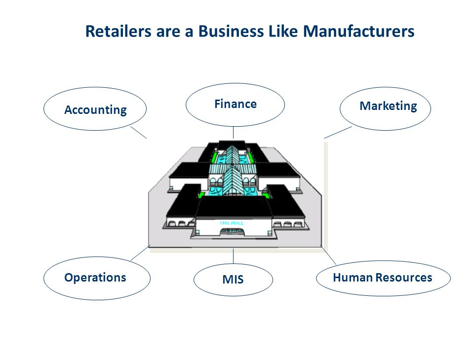 Retailers are a Business Like Manufacturers