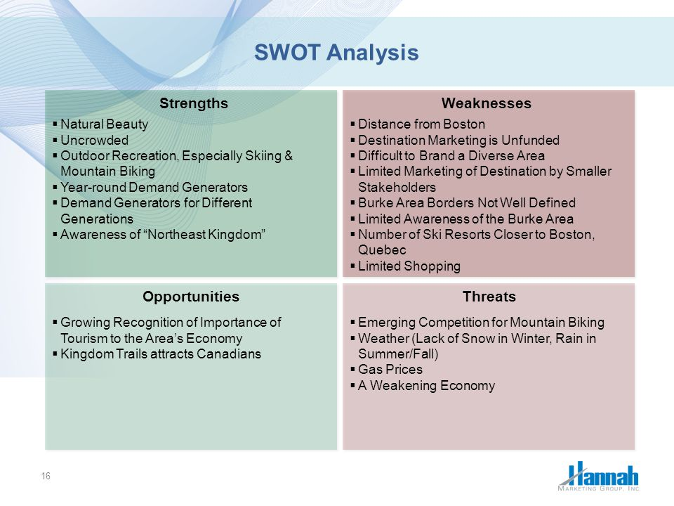 swot on bicycle industry Cover photo: working meeting for bicy swot analysis of cycling  where  multiple issues were raised in the same sector, the total did not.