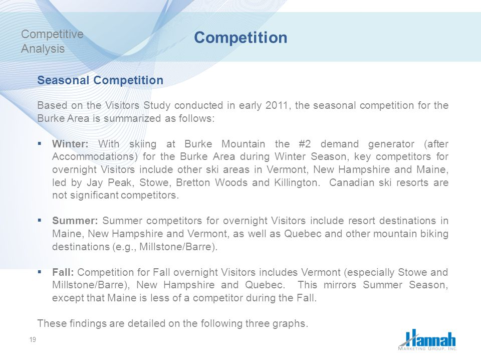 Competition Competitive Analysis Seasonal Competition