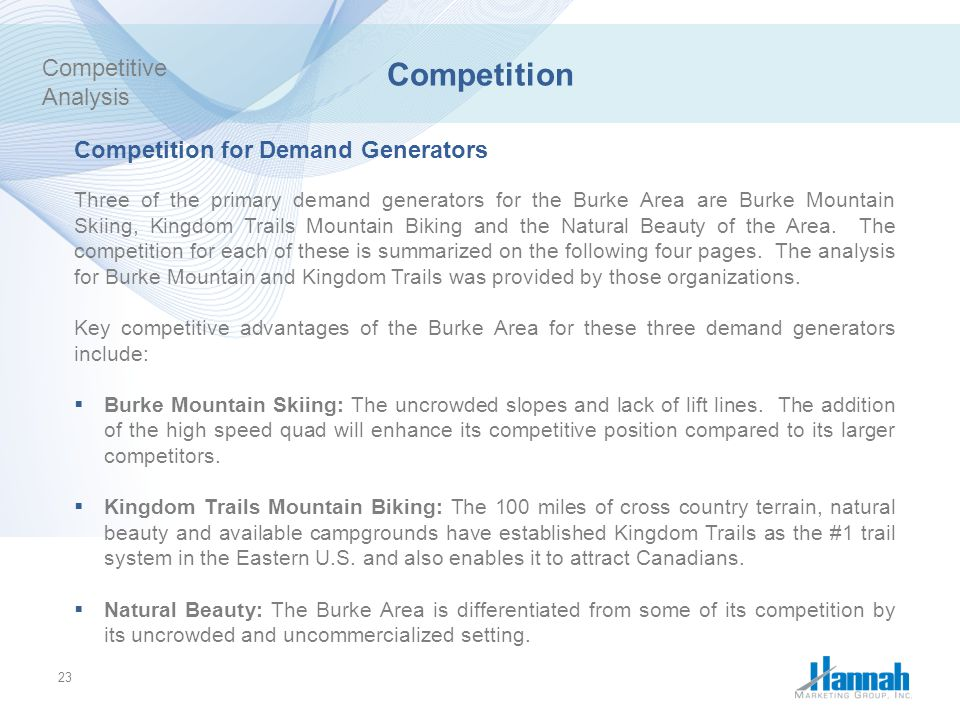 Competition Competitive Analysis Competition for Demand Generators