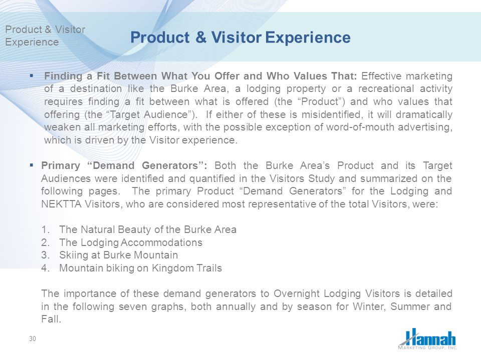 Product & Visitor Experience
