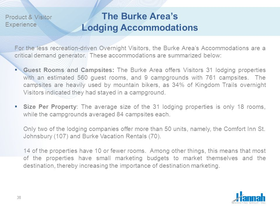 The Burke Area's Lodging Accommodations