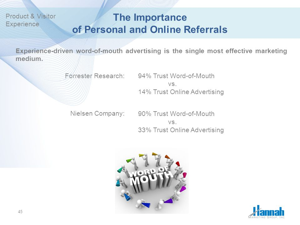 The Importance of Personal and Online Referrals