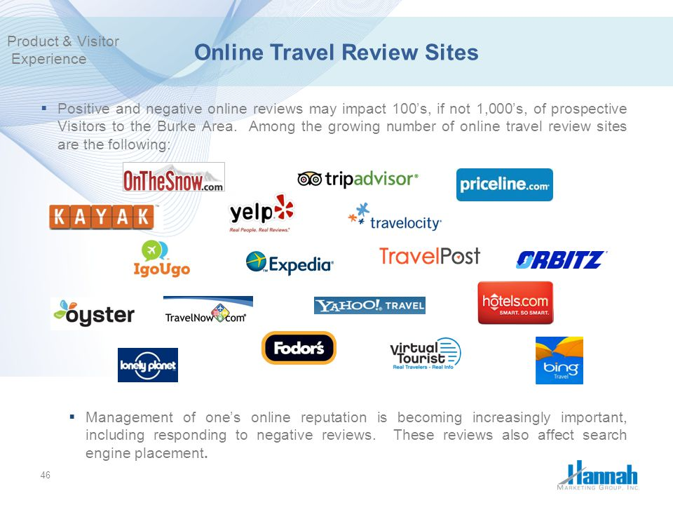 Online Travel Review Sites