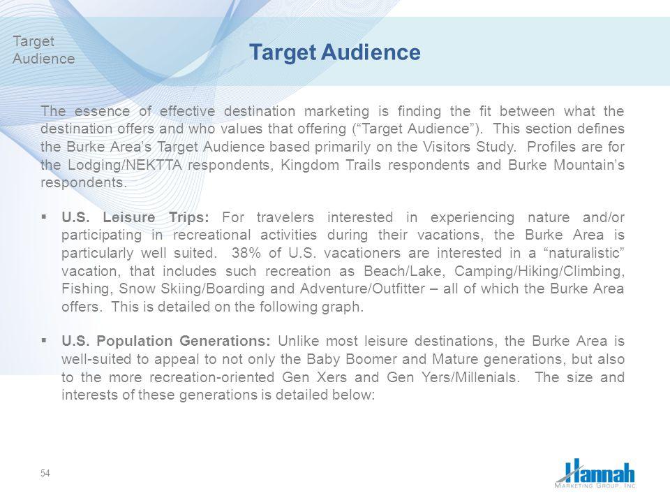 Target Audience Target Audience
