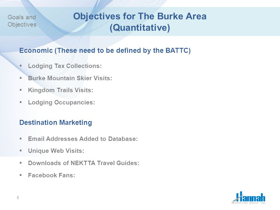 Objectives for The Burke Area (Quantitative)