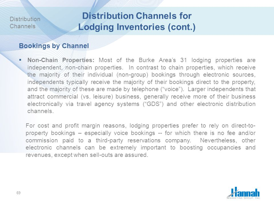 Distribution Channels for Lodging Inventories (cont.)