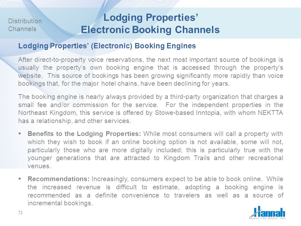 Lodging Properties' Electronic Booking Channels