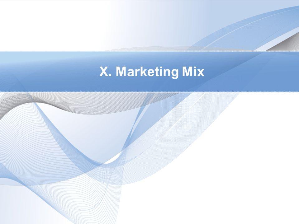 X. Marketing Mix