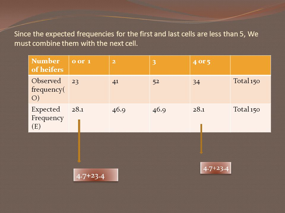 Since the expected frequencies for the first and last cells are less than 5, We must combine them with the next cell.