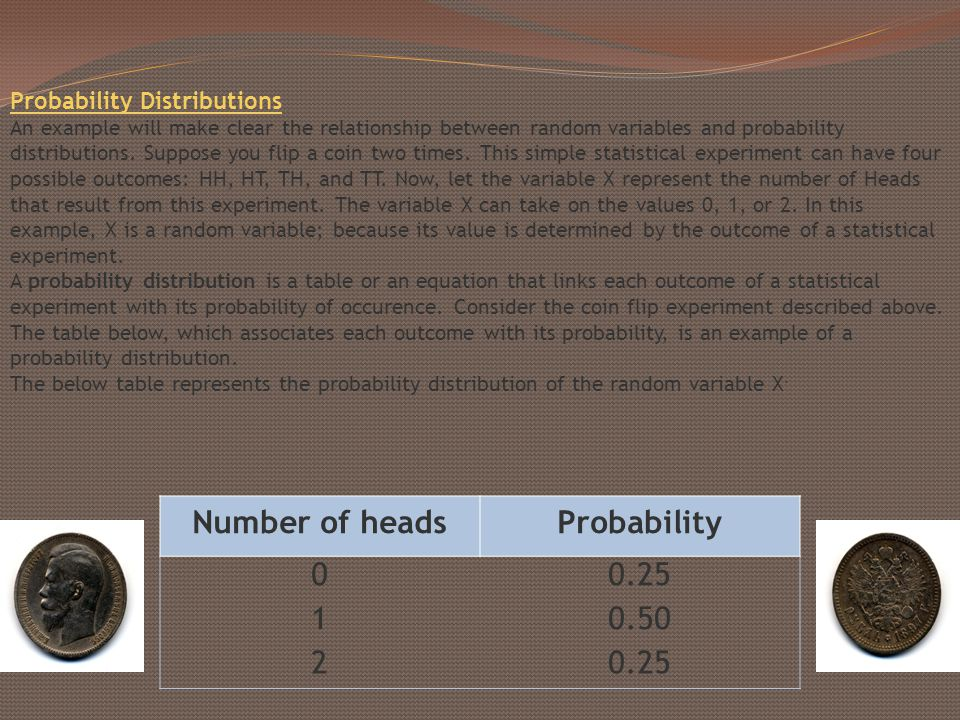Number of heads Probability