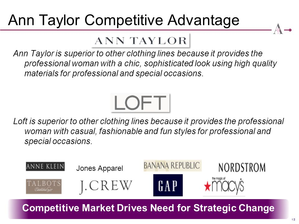 Ann Taylor Competitive Advantage