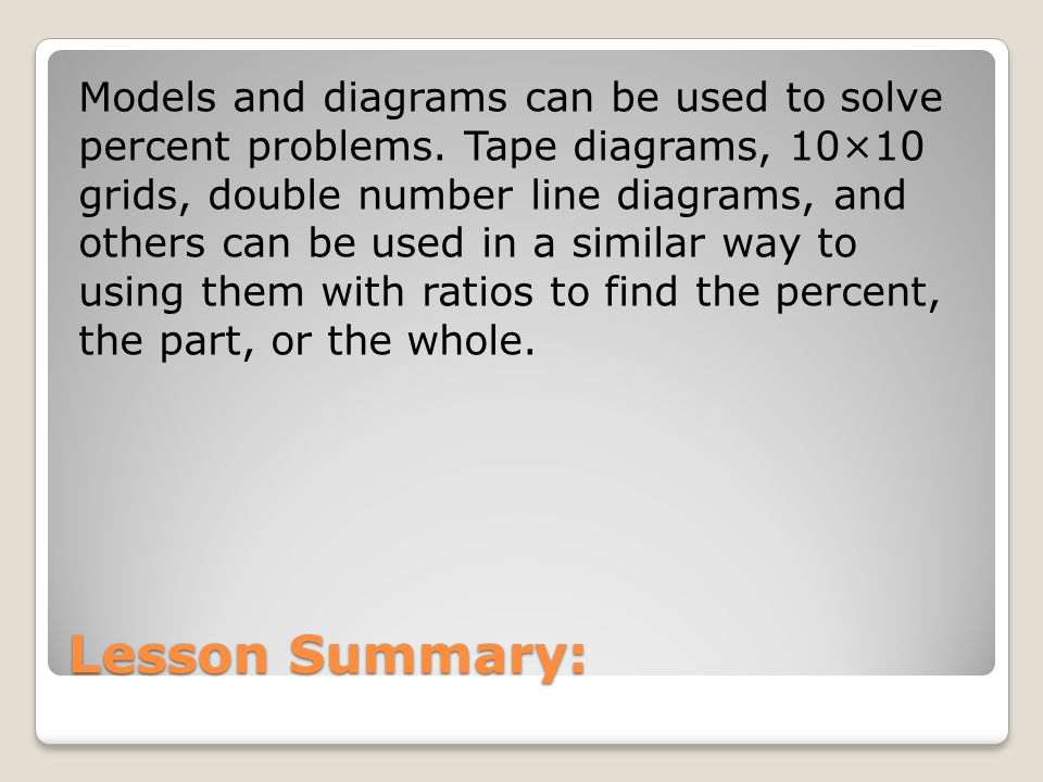 Models and diagrams can be used to solve percent problems
