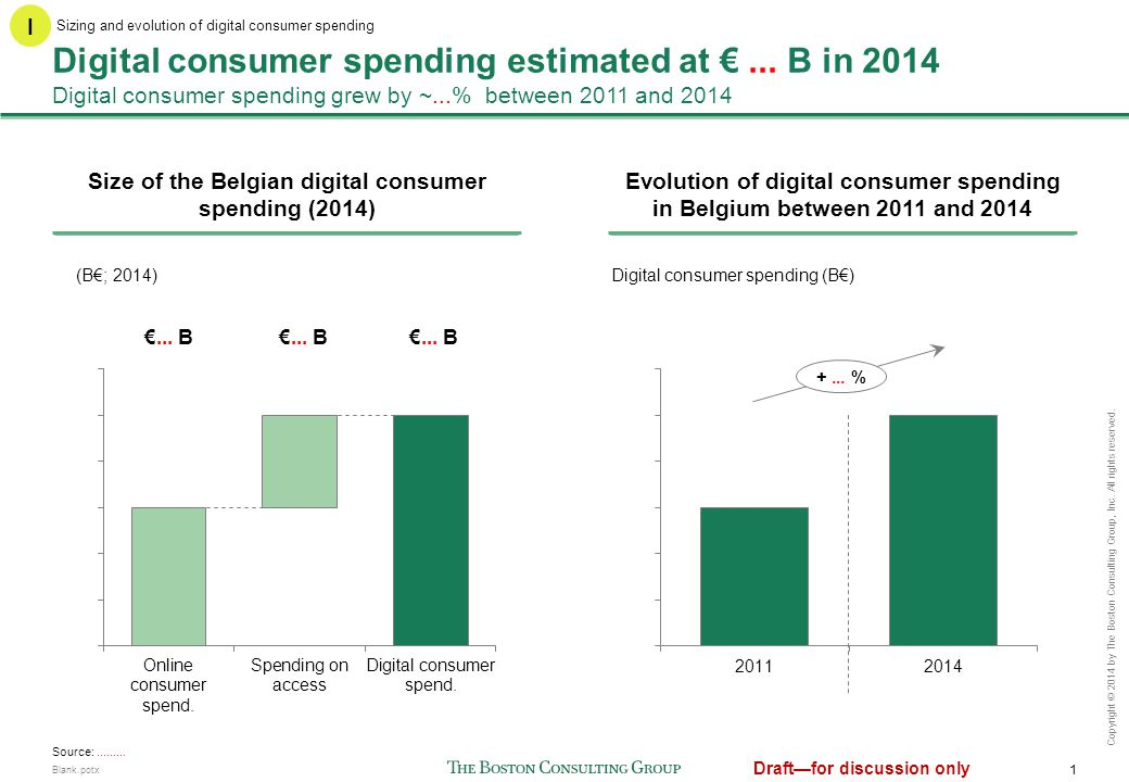 I Sizing and evolution of digital consumer spending.