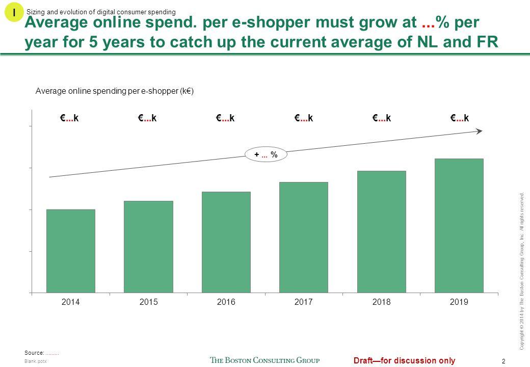 Online shop no marketing