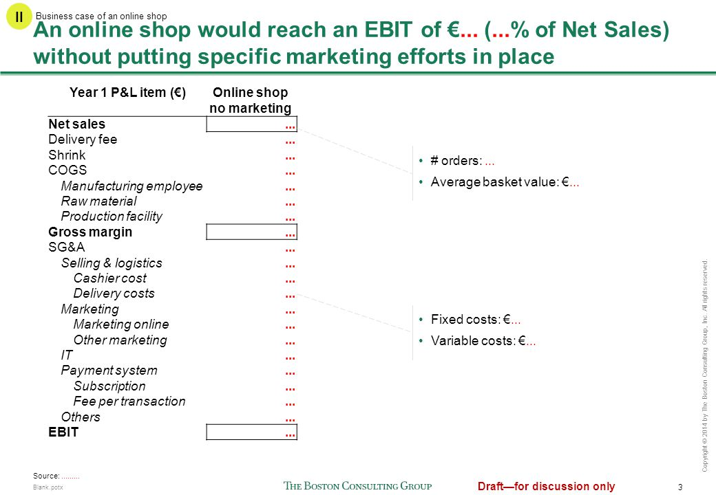 II Business case of an online shop. The online shop should spend €... per year on Google AdWords to grow its client base by ... new customers.