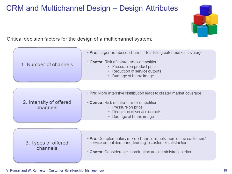 CRM and Multichannel Design – Design Attributes