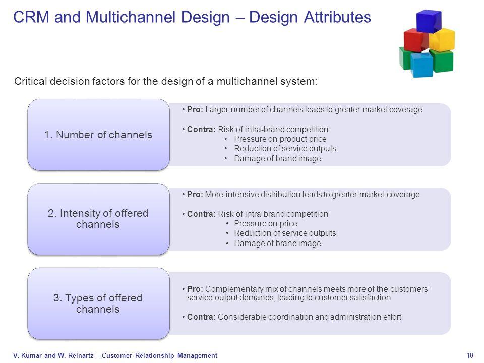 CRM and Multichannel Design – Design Attributes