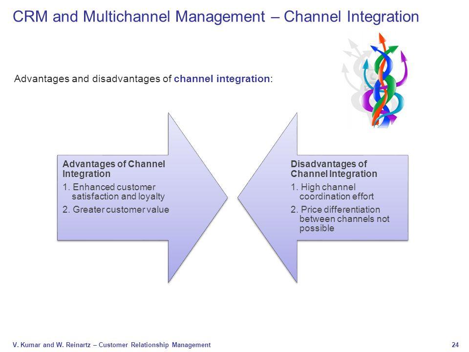 CRM and Multichannel Management – Channel Integration