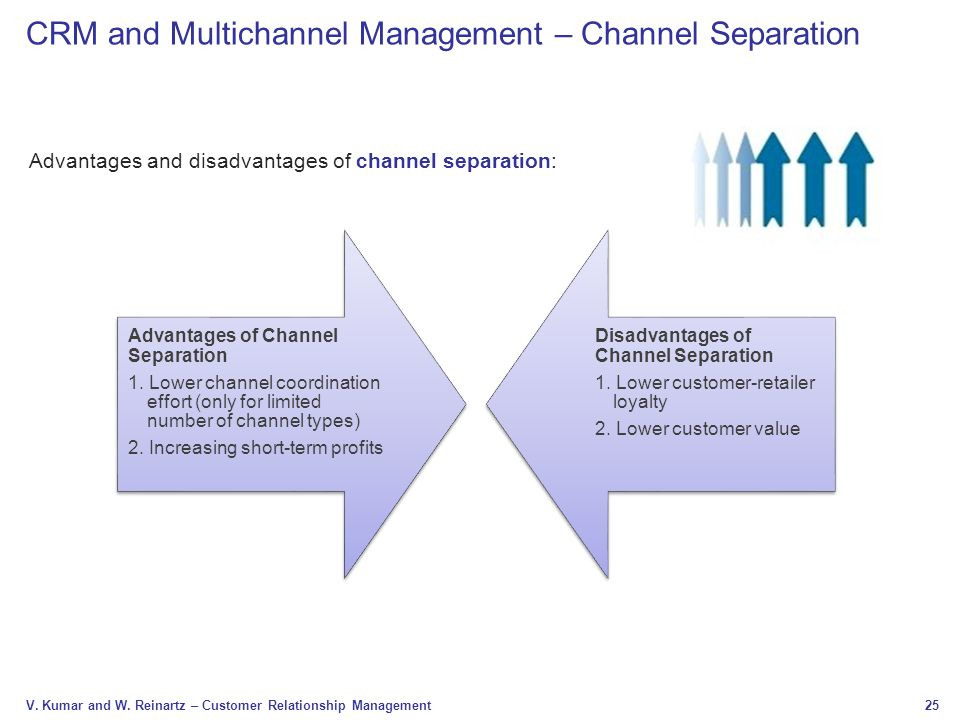CRM and Multichannel Management – Channel Separation