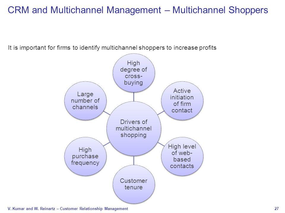 CRM and Multichannel Management – Multichannel Shoppers