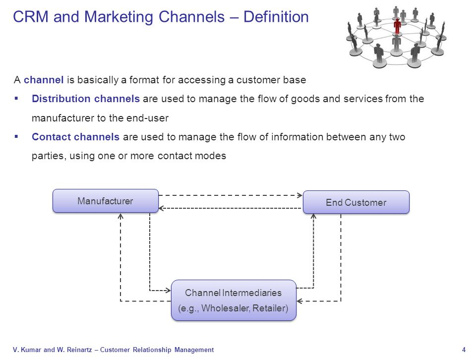 CRM and Marketing Channels – Definition