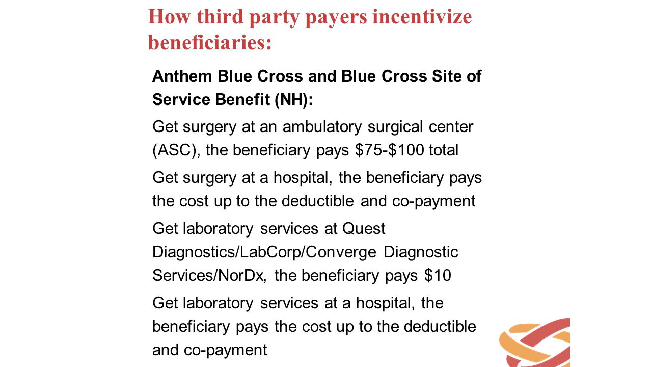 How third party payers incentivize beneficiaries: