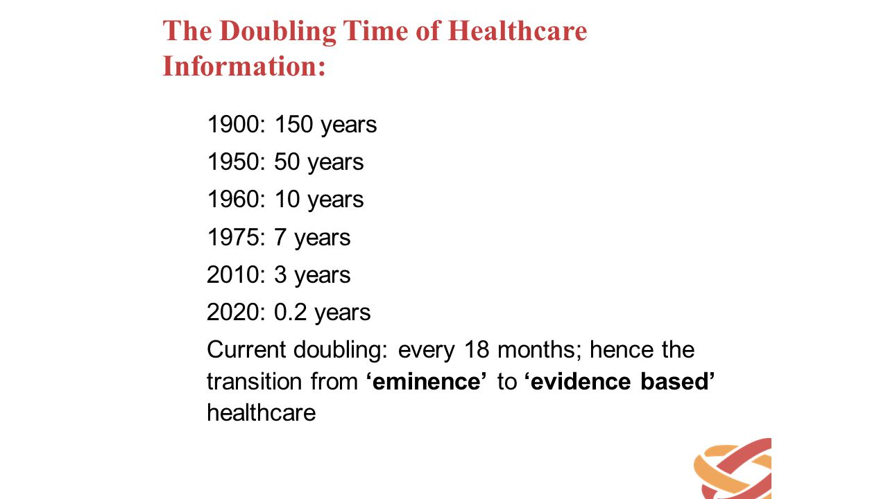 The Doubling Time of Healthcare Information: