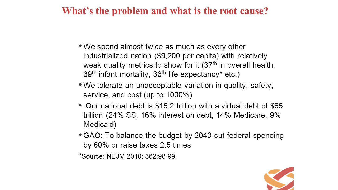 What's the problem and what is the root cause