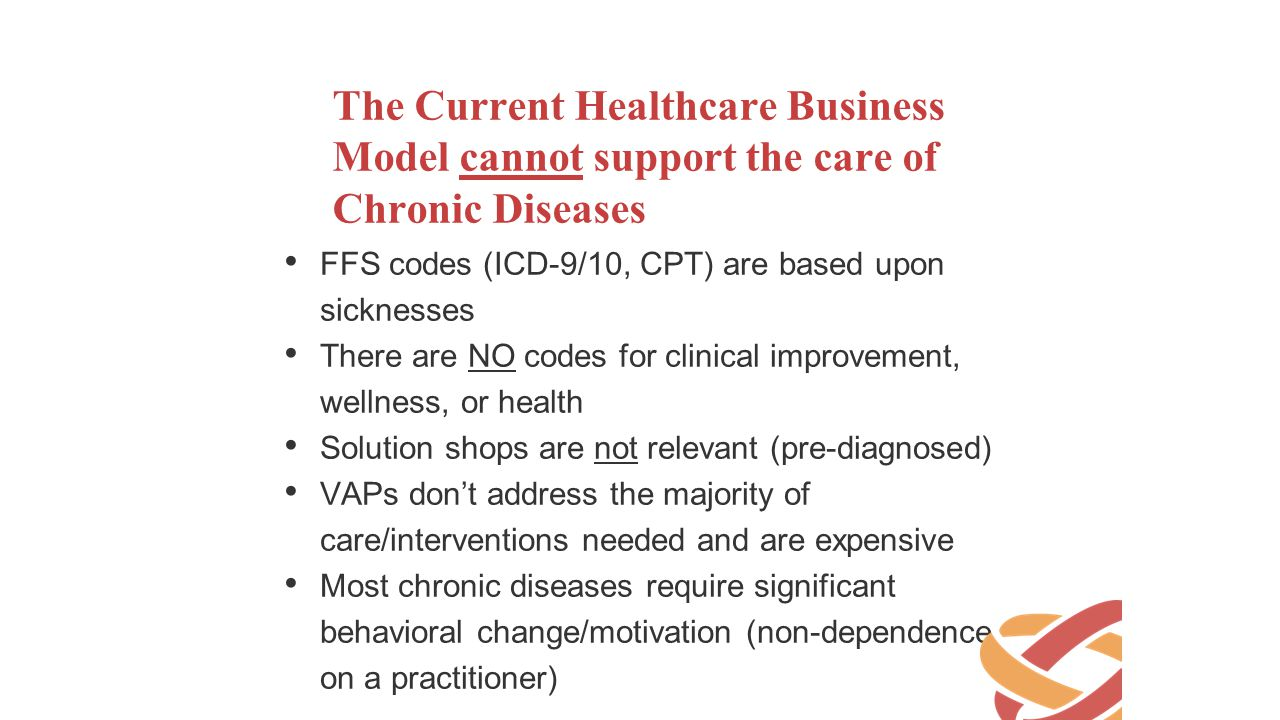 The Current Healthcare Business Model cannot support the care of Chronic Diseases