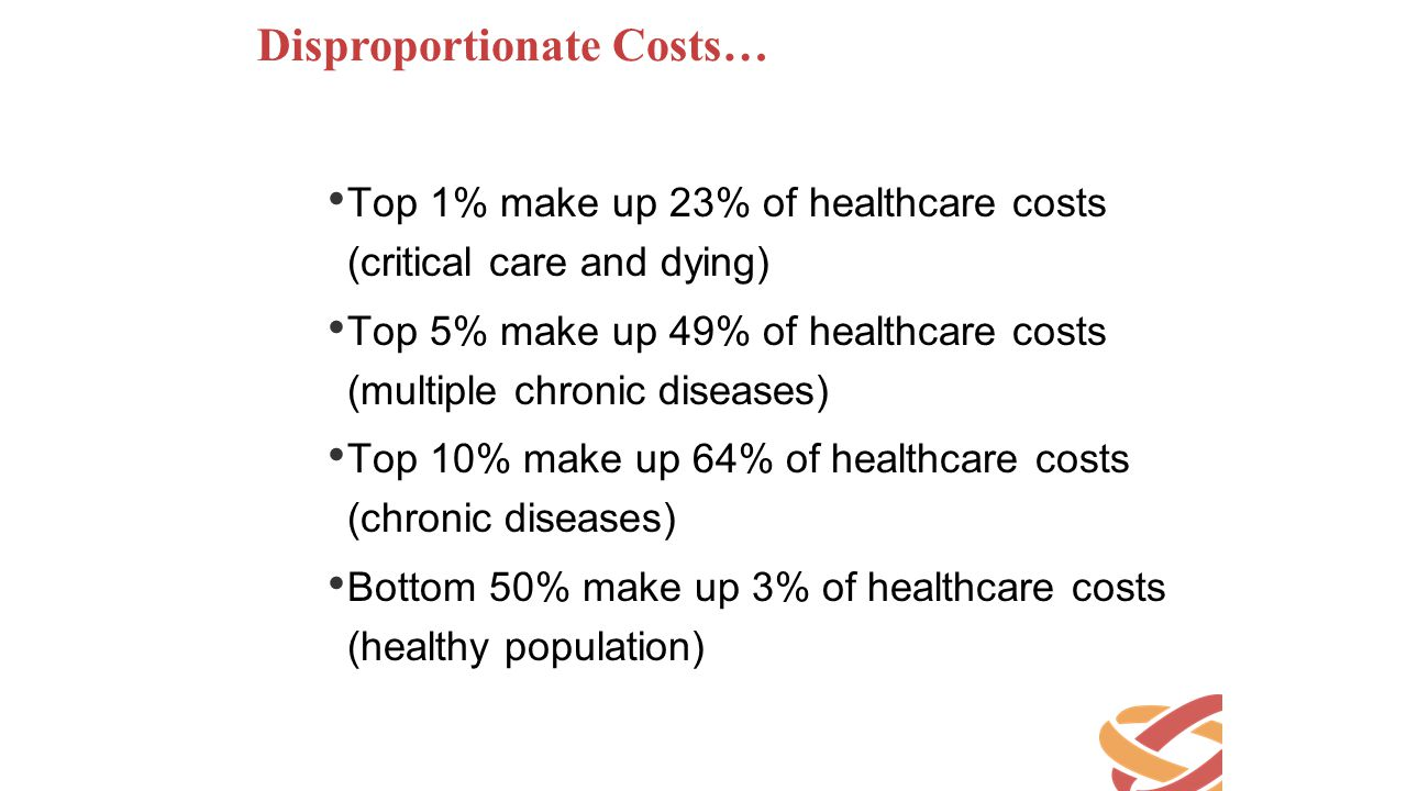 Disproportionate Costs…