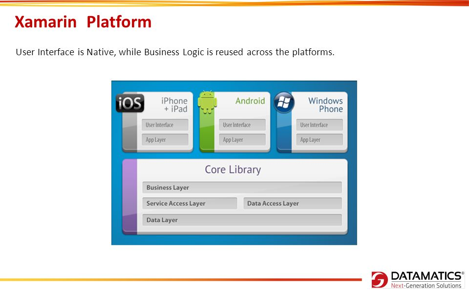Xamarin Platform User Interface is Native, while Business Logic is reused across the platforms.