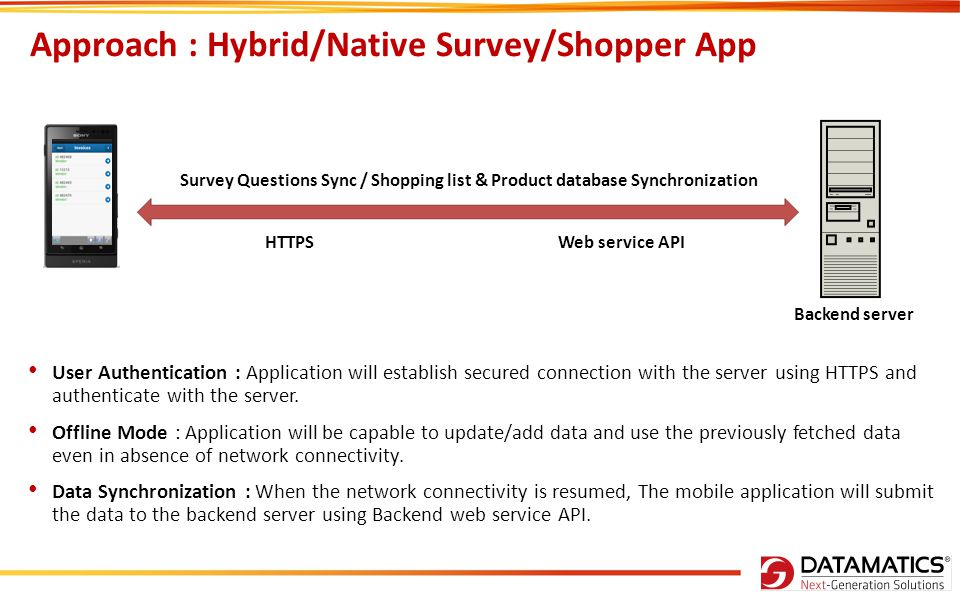 Approach : Hybrid/Native Survey/Shopper App