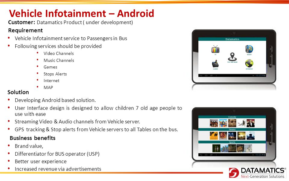 Vehicle Infotainment – Android
