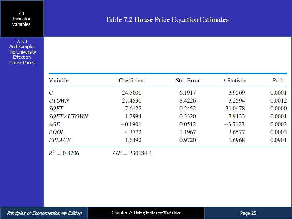 An Example: The University Effect on House Prices
