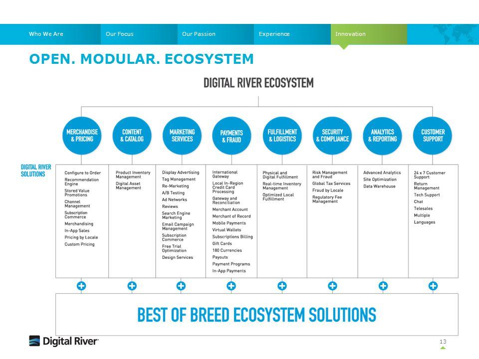 Open. Modular. ecosystem