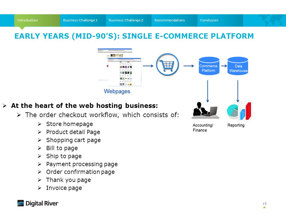 Early years (mid-90's): Single e-commerce platform