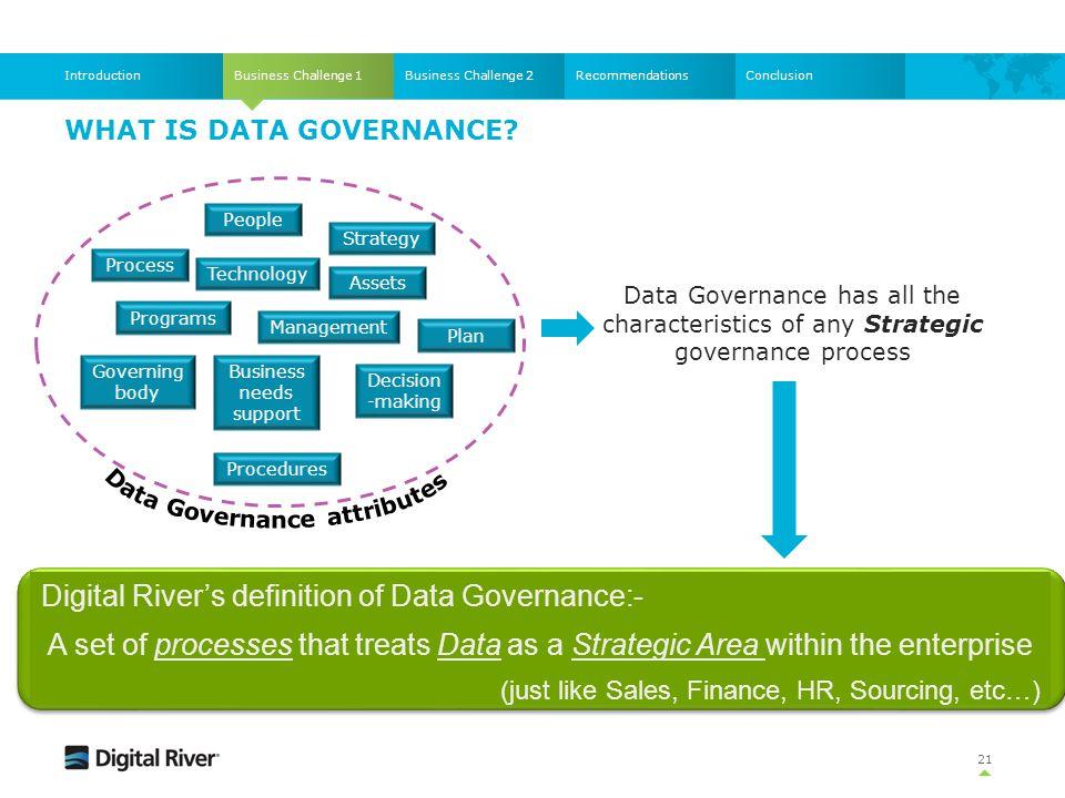 Data Governance Amp Data Quality Programs Ppt Download