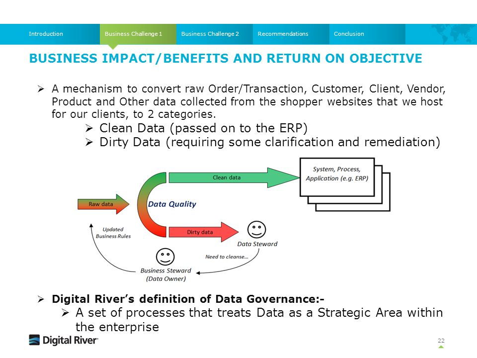 BUSINESS impact/benefits and return on objective